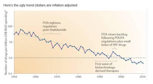 【专题】美国仿制药中专利挑战的商业策略(之一)