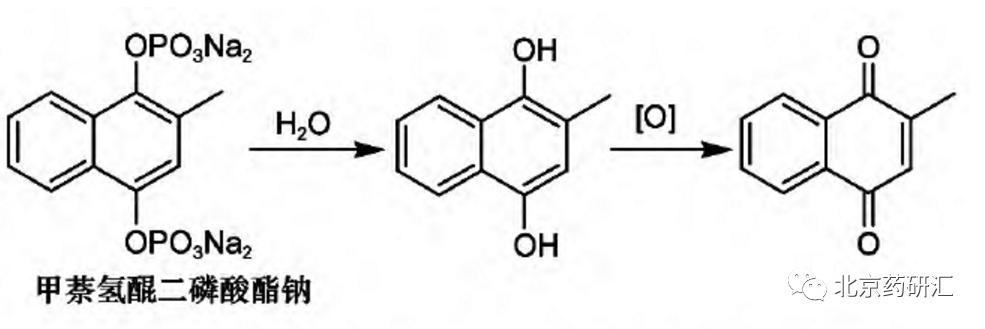 浅谈化学药物强制降解试验的设计与关注点