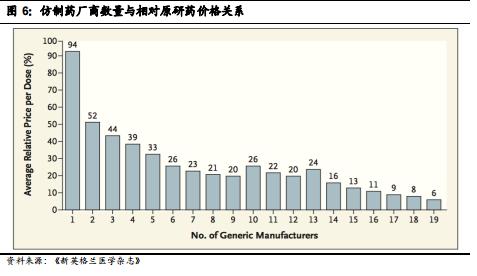 【专题】美国仿制药中专利挑战的商业策略(之三)