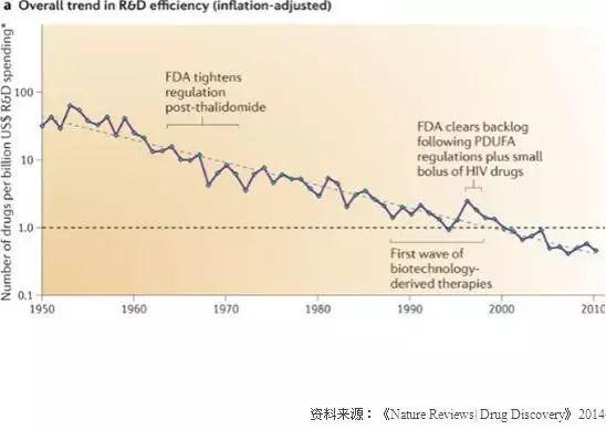 美国仿制药中专利挑战的商业价值和商业策略(全集)