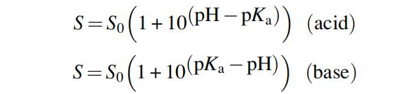 成药性相关小知识(2):pKa