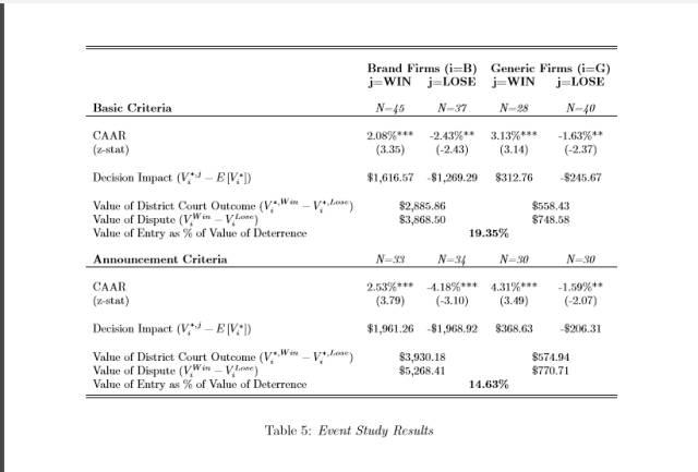 【专题】美国仿制药中专利挑战的商业策略(之四)